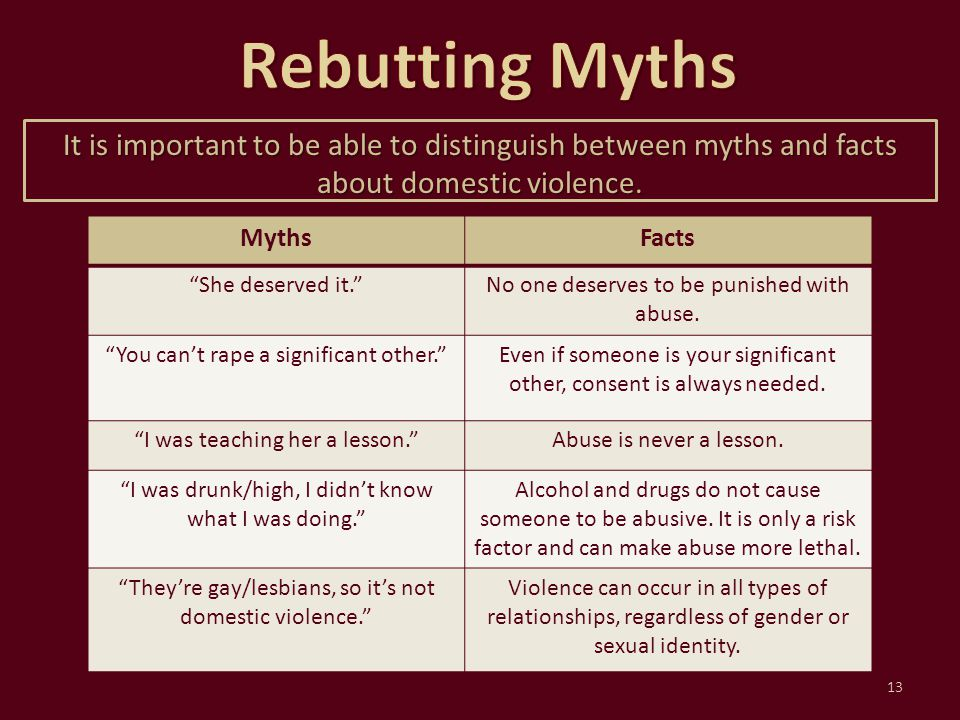 Rebutting Myths It is important to be able to distinguish between myths and facts about domestic violence.