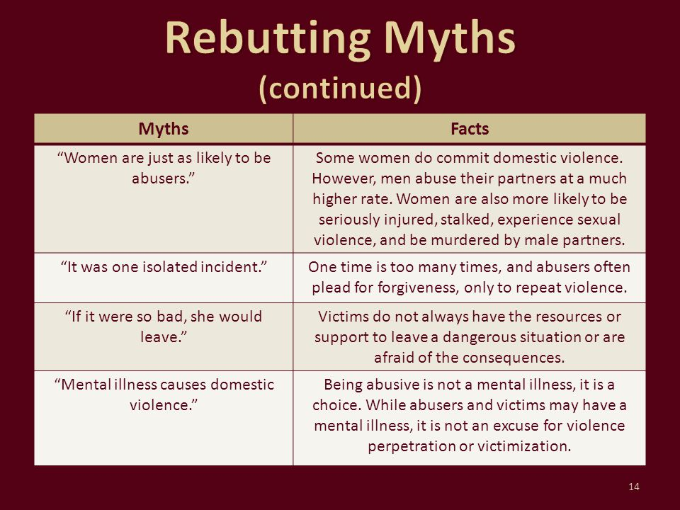 Rebutting Myths (continued)