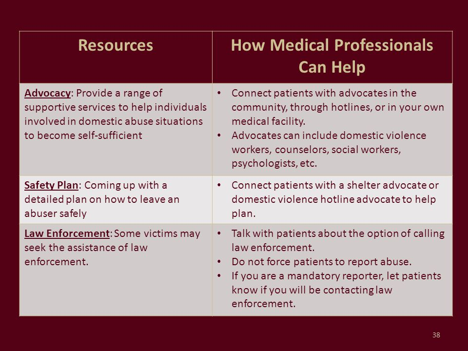How Medical Professionals Can Help