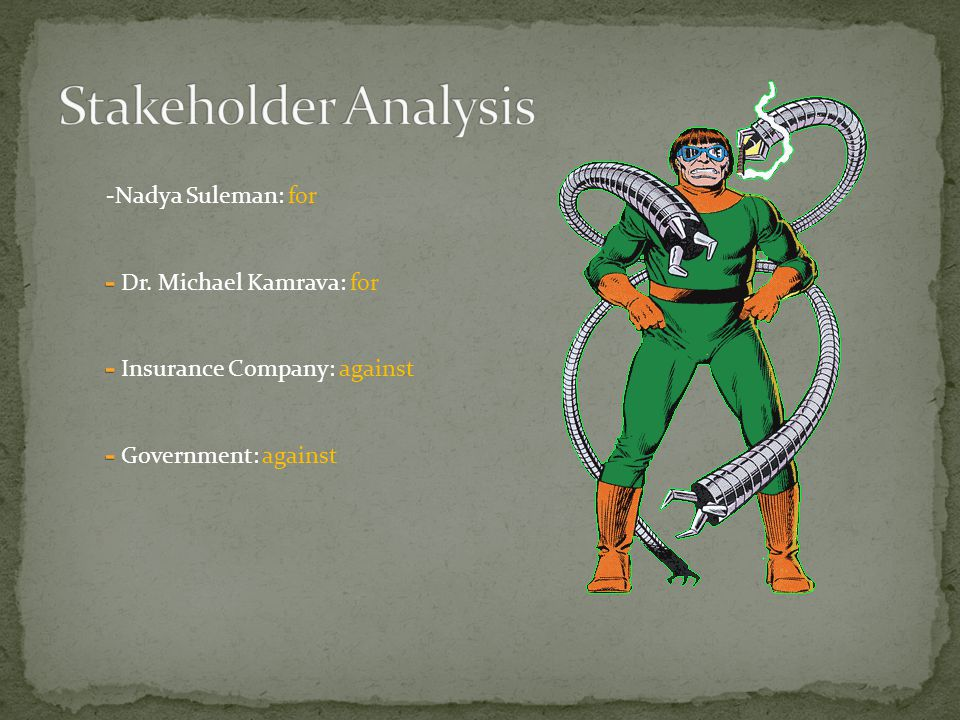Stakeholder Analysis Nadya Suleman: for - Dr. Michael Kamrava: for