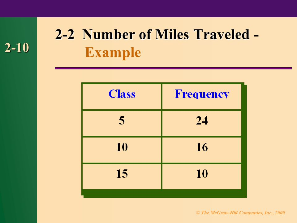 2-2 Number of Miles Traveled - Example