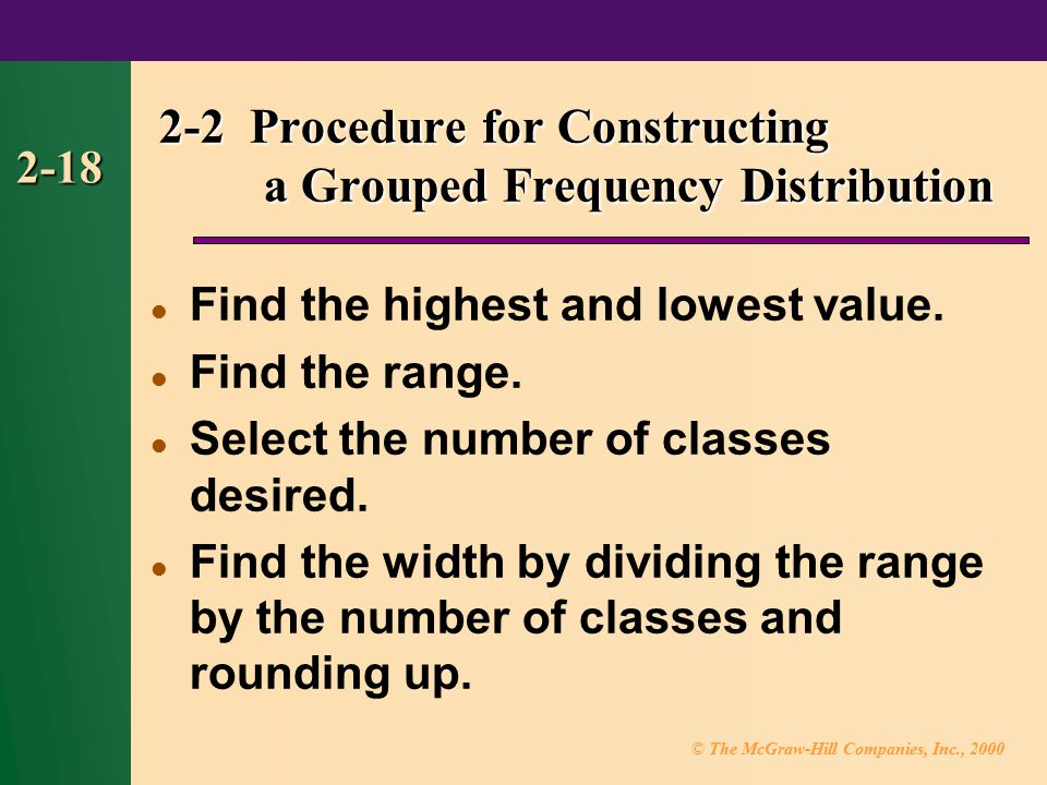 2-2 Procedure for Constructing a Grouped Frequency Distribution