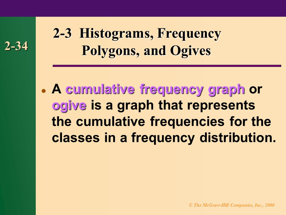 2-3 Histograms, Frequency Polygons, and Ogives