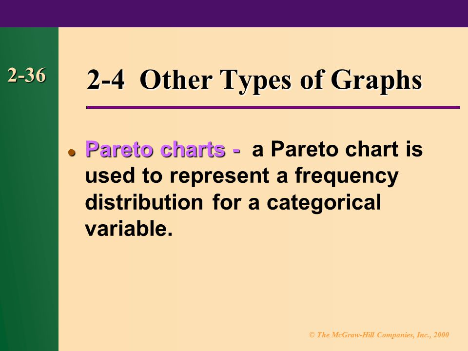 2-4 Other Types of Graphs 2-36.