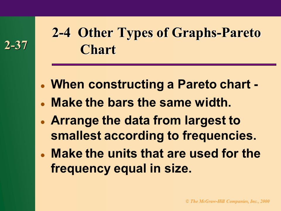 2-4 Other Types of Graphs-Pareto Chart