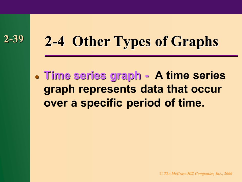 2-4 Other Types of Graphs 2-39.