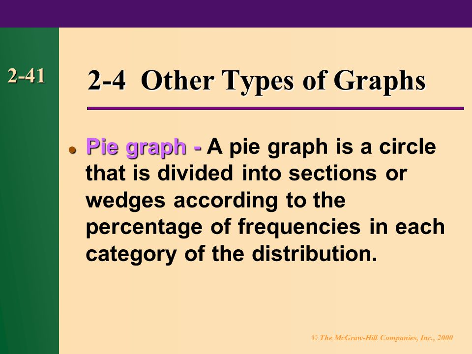2-4 Other Types of Graphs 2-41.