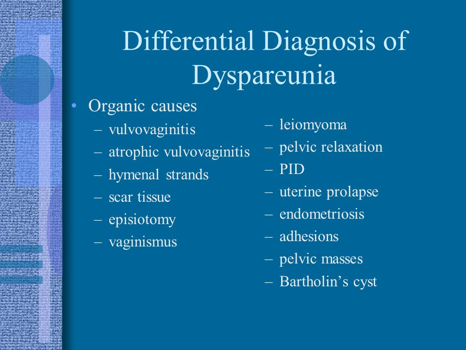 Differential Diagnosis of Dyspareunia