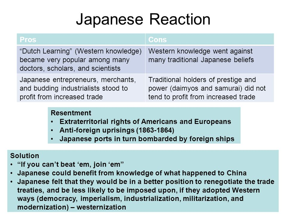 Japanese Reaction Pros Cons
