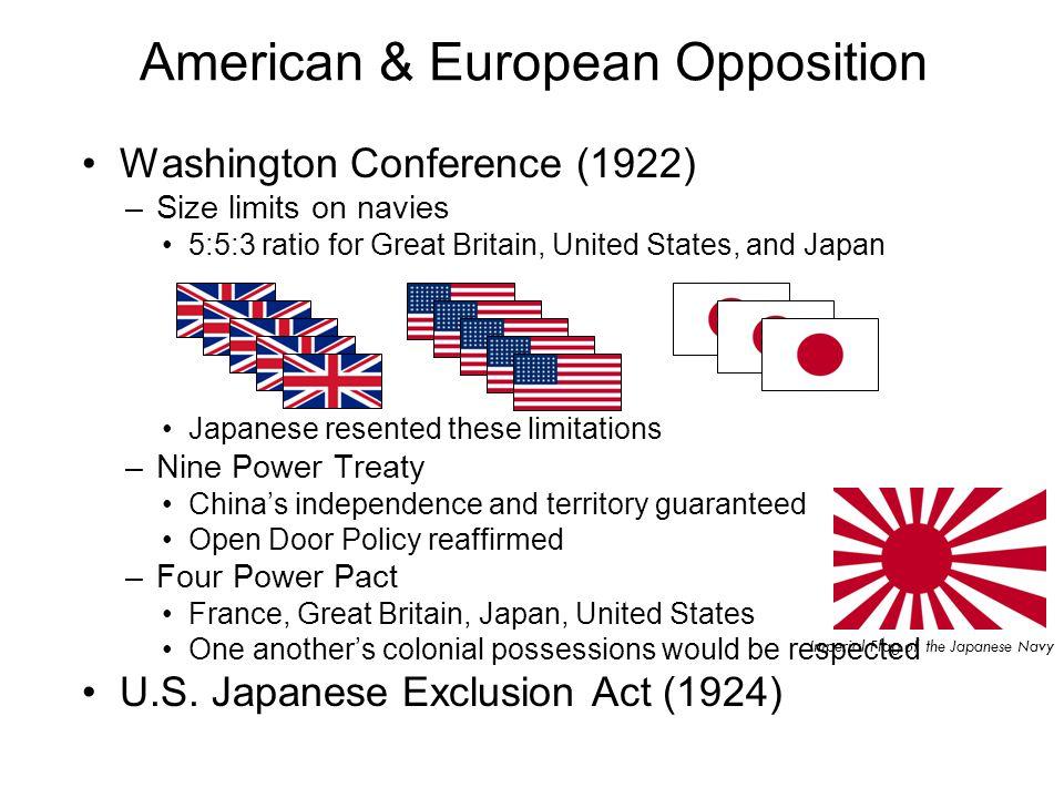 American & European Opposition