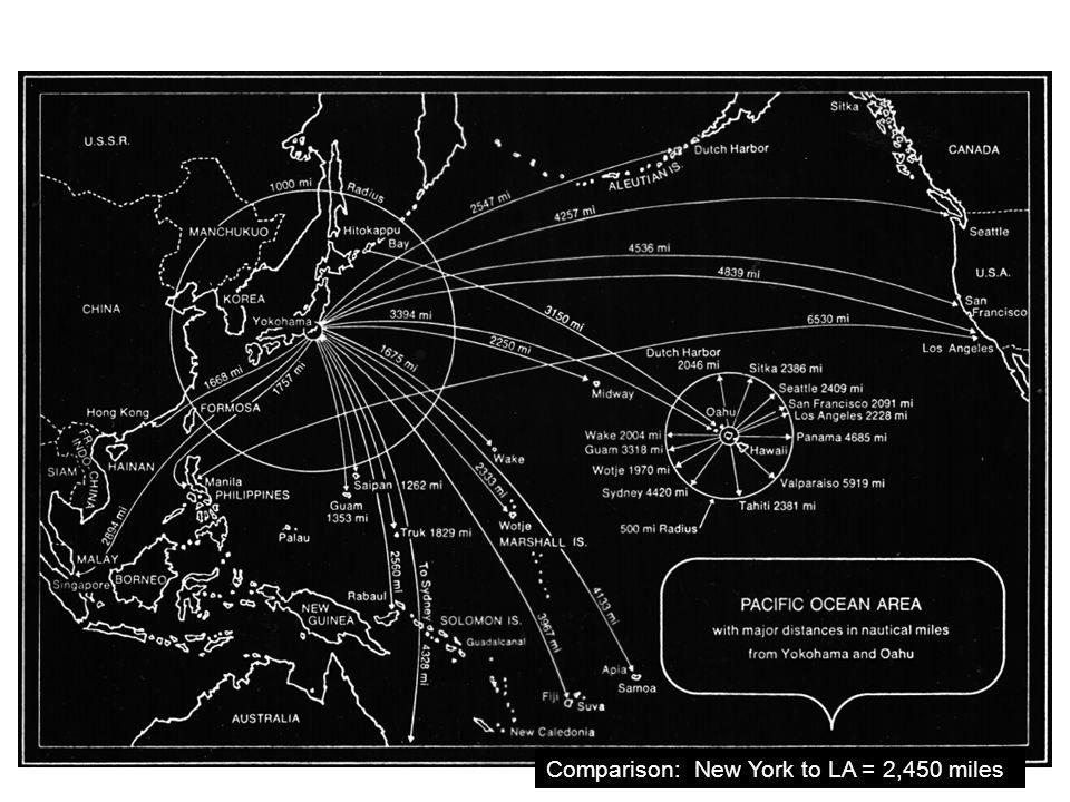 Comparison: New York to LA = 2,450 miles