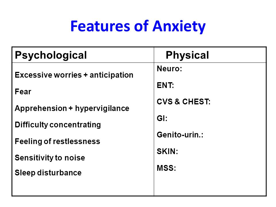 Features of Anxiety Physical Psychological Neuro:
