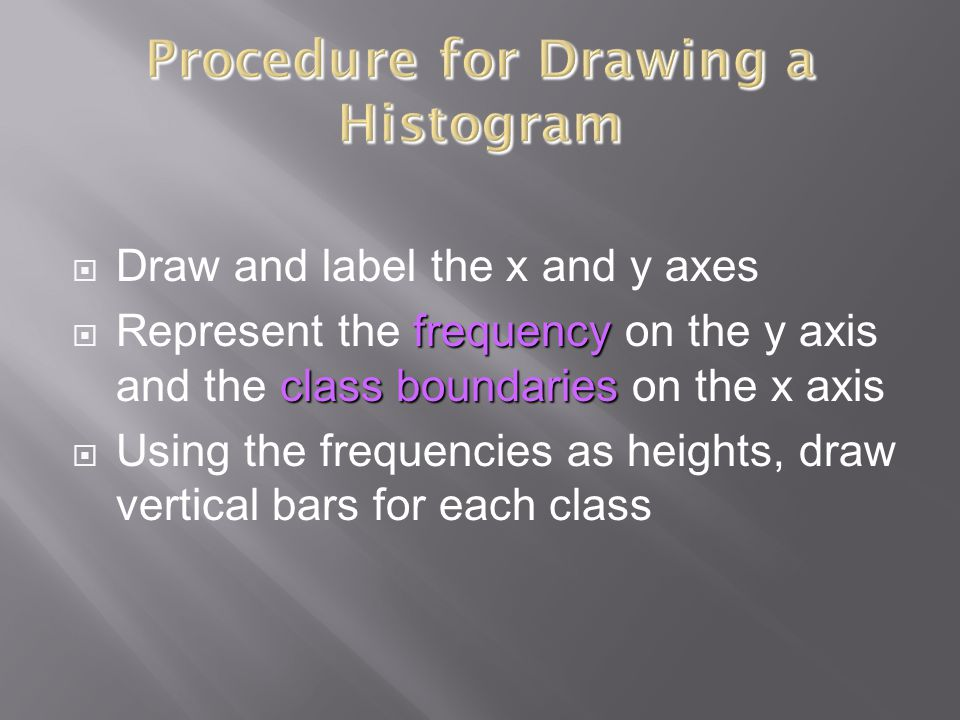 Procedure for Drawing a Histogram