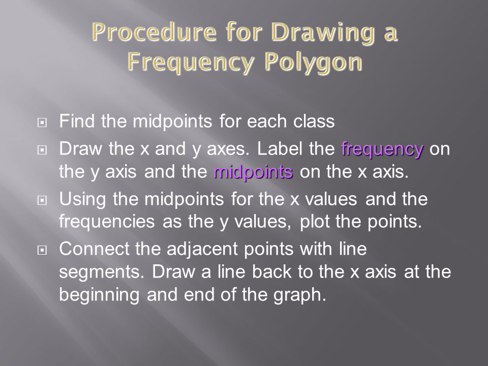 Procedure for Drawing a Frequency Polygon