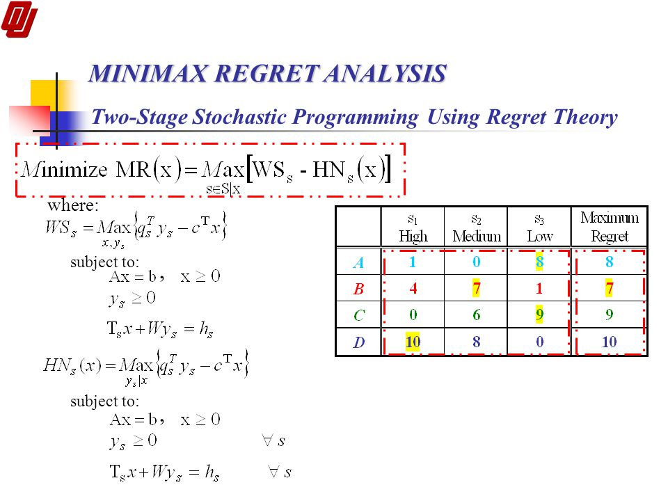 MINIMAX REGRET ANALYSIS