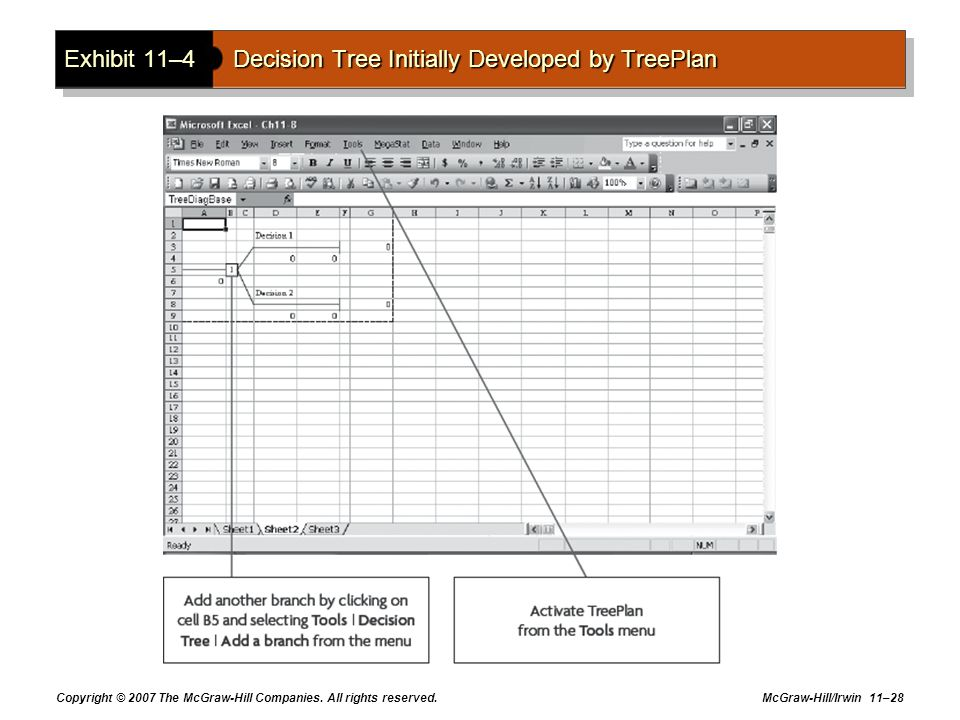Exhibit 11–4 Decision Tree Initially Developed by TreePlan