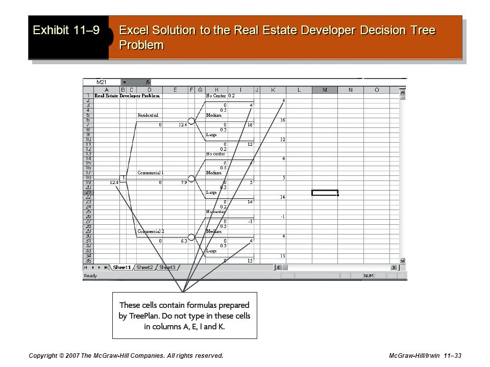 Exhibit 11–9 Excel Solution to the Real Estate Developer Decision Tree Problem