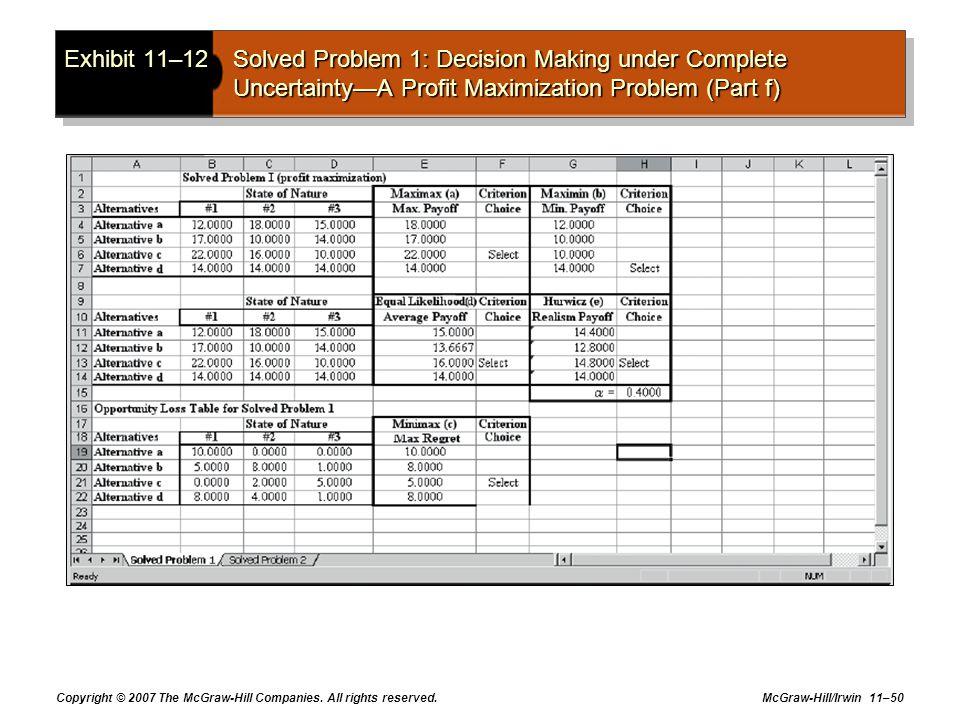 Exhibit 11–12 Solved Problem 1: Decision Making under Complete Uncertainty—A Profit Maximization Problem (Part f)