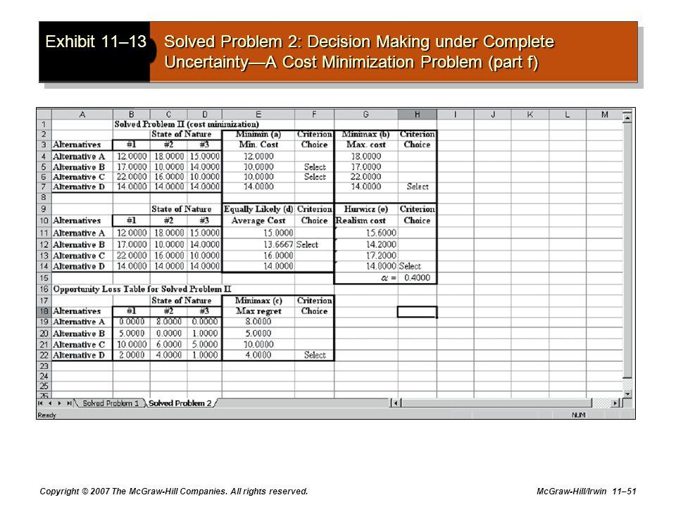 Exhibit 11–13 Solved Problem 2: Decision Making under Complete Uncertainty—A Cost Minimization Problem (part f)
