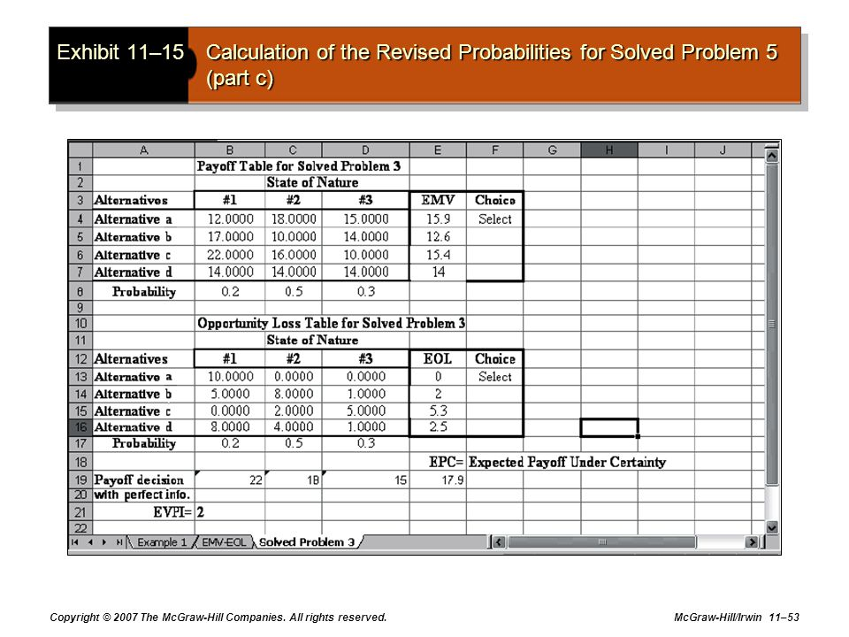 Exhibit 11–15 Calculation of the Revised Probabilities for Solved Problem 5 (part c)
