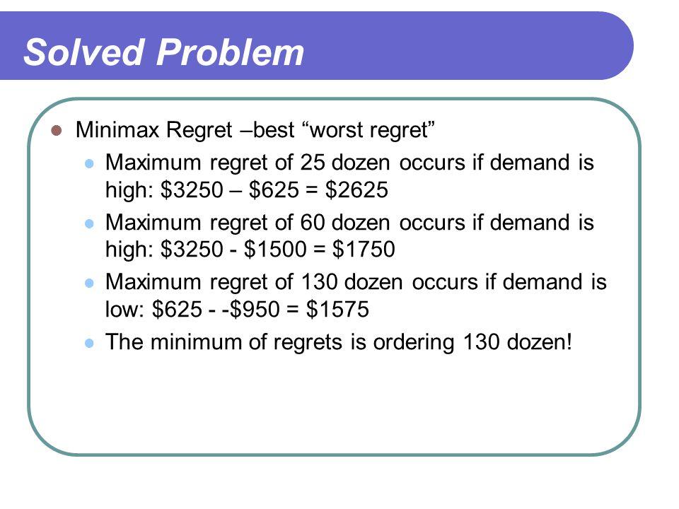 Solved Problem Minimax Regret –best worst regret