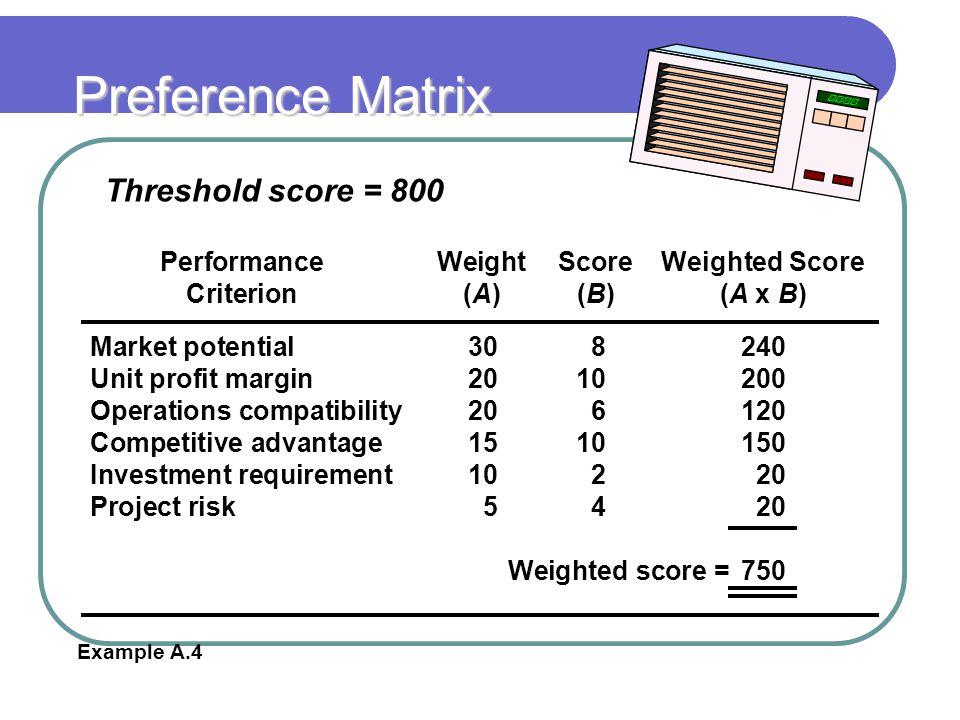 Preference Matrix Threshold score = 800