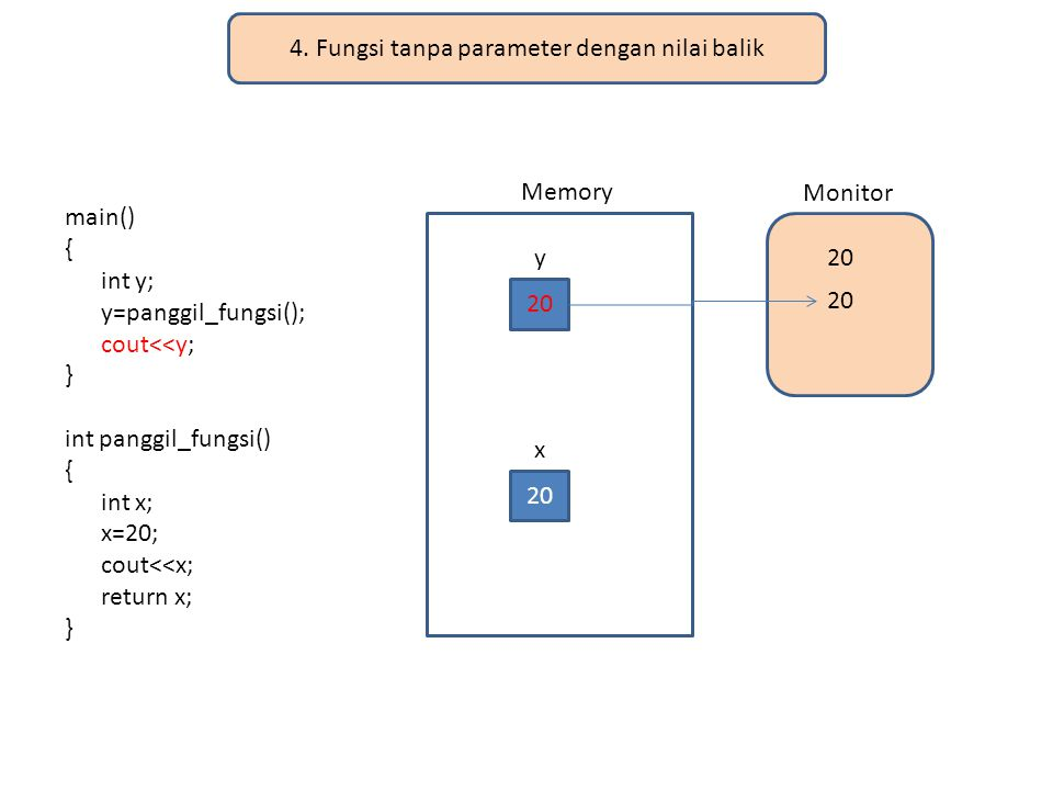 4. Fungsi tanpa parameter dengan nilai balik