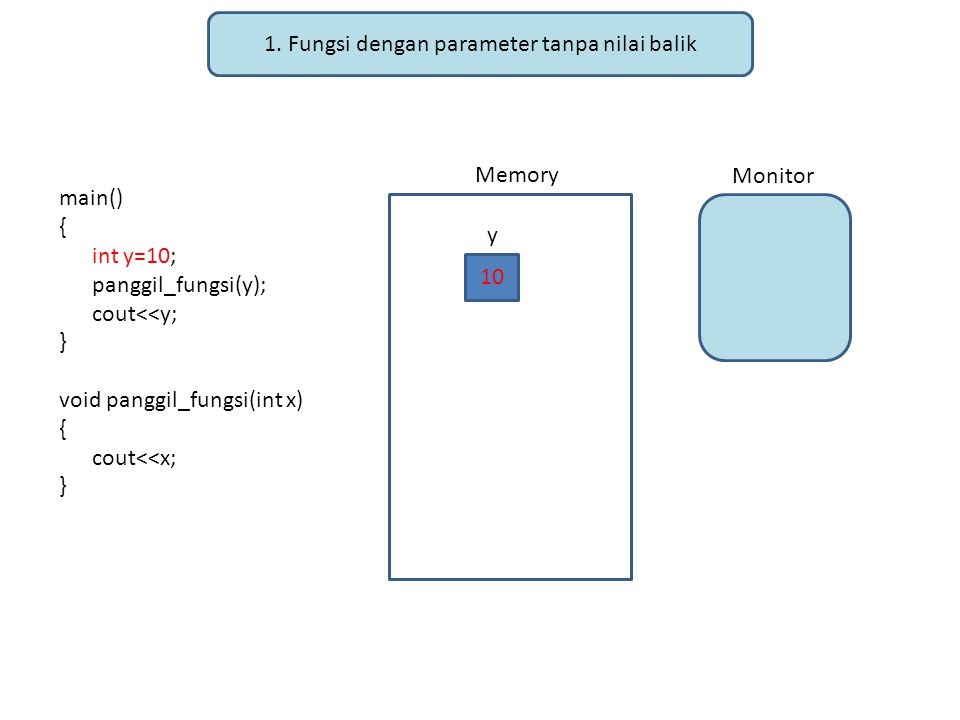 1. Fungsi dengan parameter tanpa nilai balik