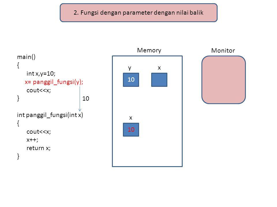 2. Fungsi dengan parameter dengan nilai balik