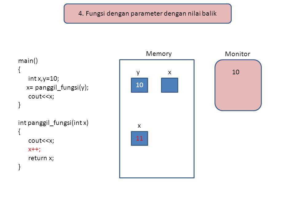 4. Fungsi dengan parameter dengan nilai balik