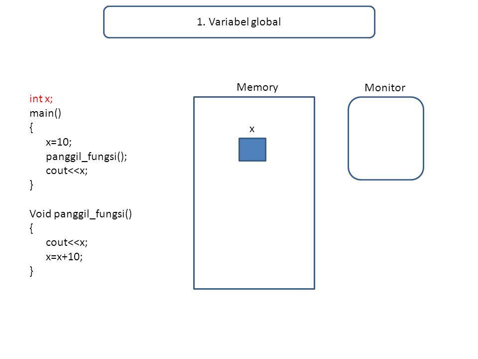 1. Variabel global Memory. Monitor. int x; main() { x=10; panggil_fungsi(); cout<<x; } Void panggil_fungsi()