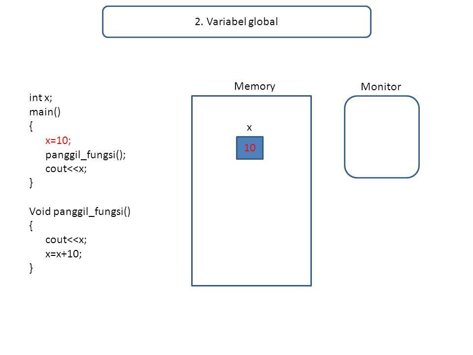 2. Variabel global Memory. Monitor. int x; main() { x=10; panggil_fungsi(); cout<<x; } Void panggil_fungsi()