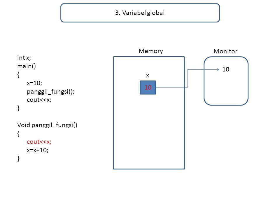 3. Variabel global Memory. Monitor. int x; main() { x=10; panggil_fungsi(); cout<<x; } Void panggil_fungsi()