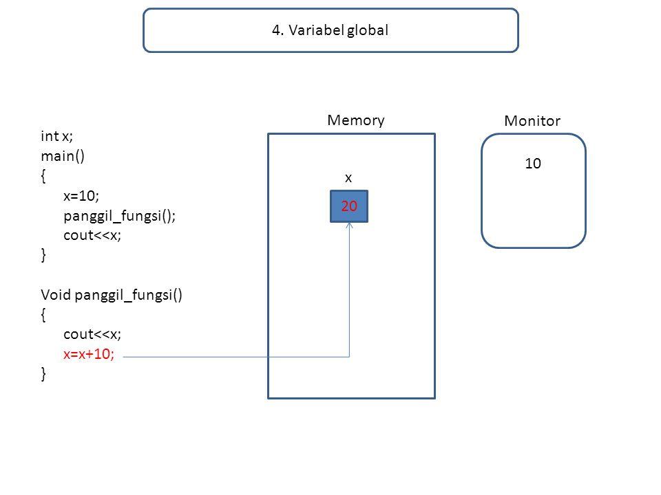 4. Variabel global Memory. Monitor. int x; main() { x=10; panggil_fungsi(); cout<<x; } Void panggil_fungsi()