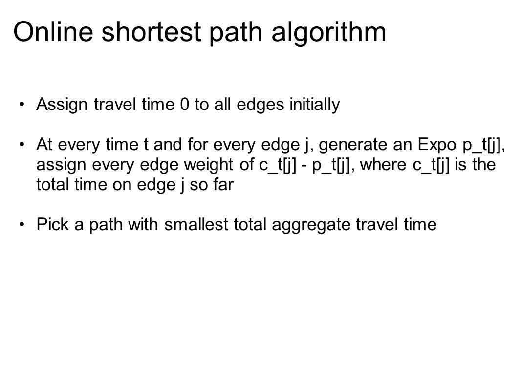 Online shortest path algorithm