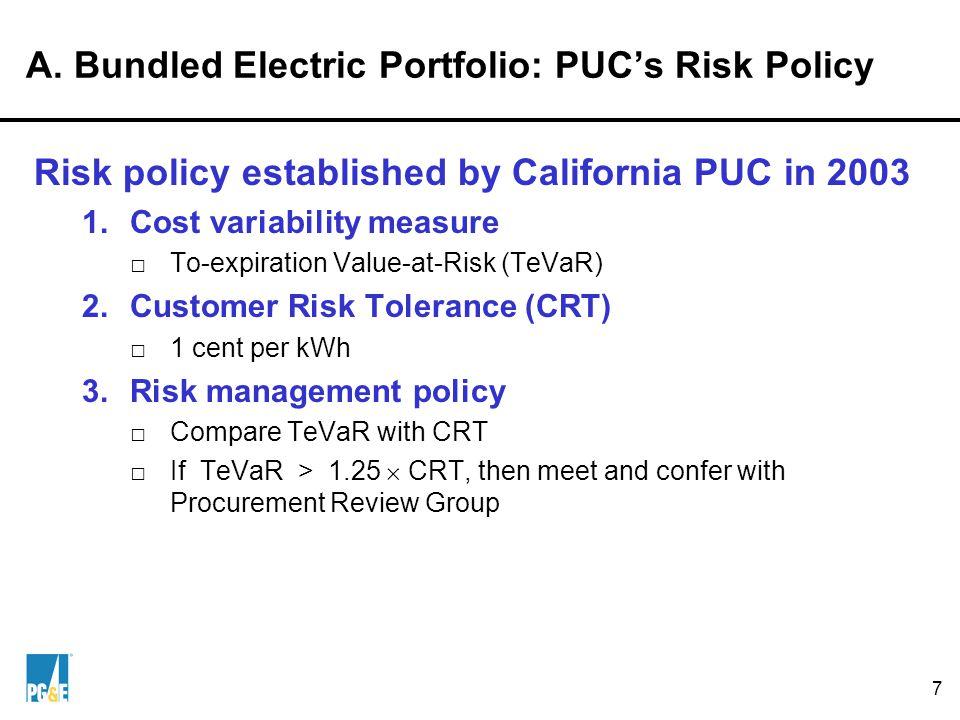 Portfolio Cost Variability