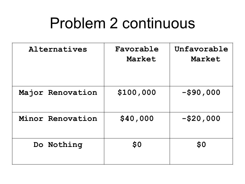 Problem 2 continuous Alternatives Favorable Market Unfavorable Market