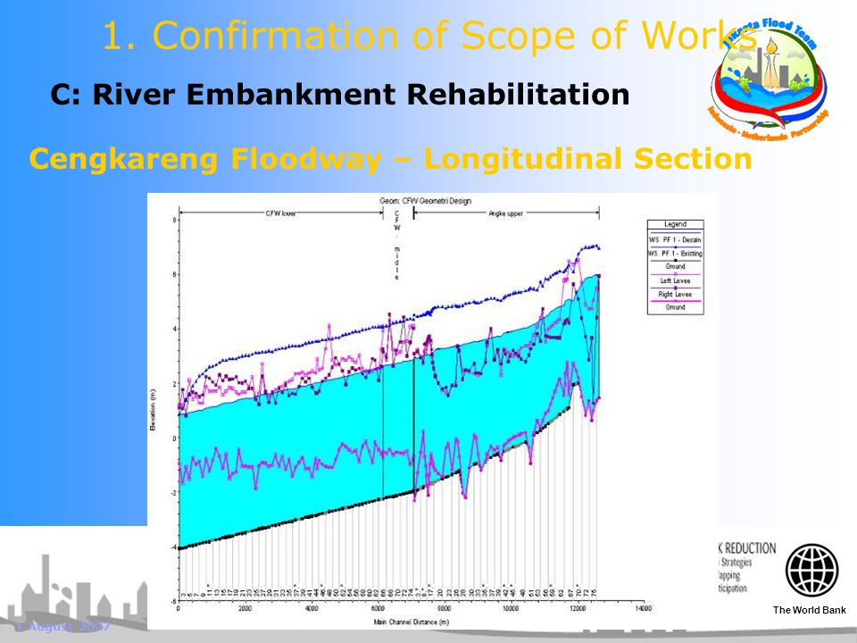 C: River Embankment Rehabilitation