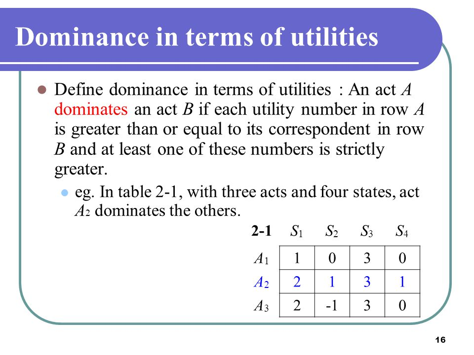 Dominance in terms of utilities