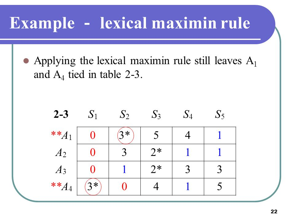 Example - lexical maximin rule