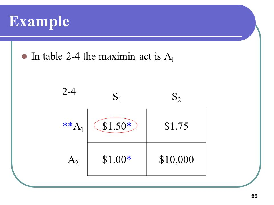 Example In table 2-4 the maximin act is Al 2-4 S1 S2 **A1 $1.50* $1.75