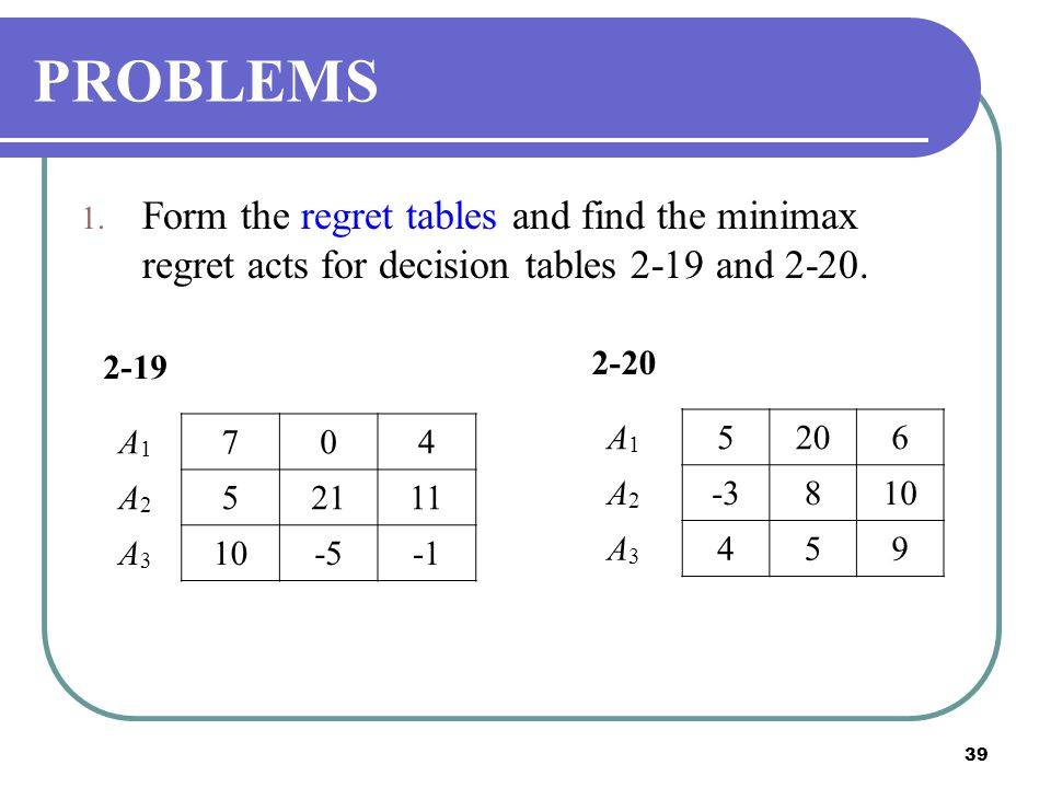 PROBLEMS Form the regret tables and find the minimax regret acts for decision tables 2-19 and 2-20.