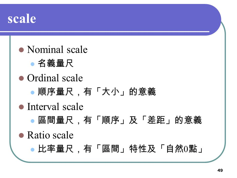 scale Nominal scale Ordinal scale Interval scale Ratio scale 名義量尺