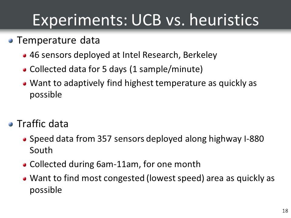 Experiments: UCB vs. heuristics