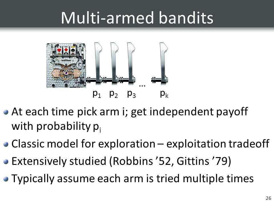 Multi-armed bandits … p1. p2. p3. pk. At each time pick arm i; get independent payoff with probability pi.