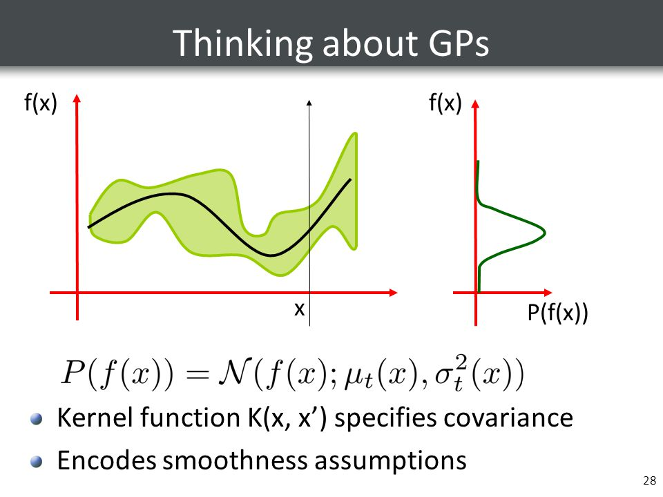 Thinking about GPs Kernel function K(x, x') specifies covariance