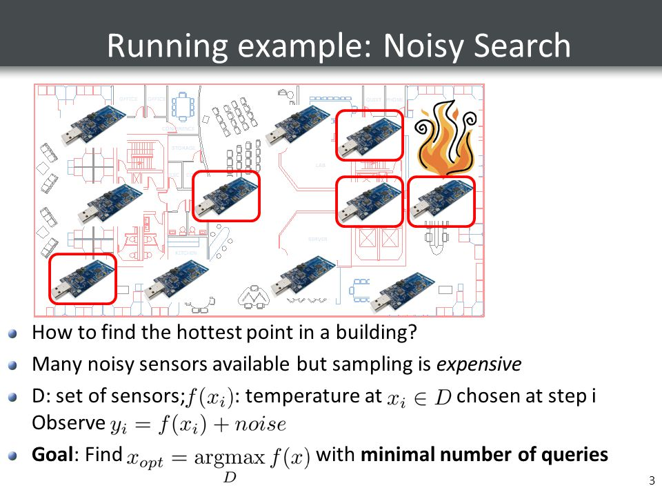 Running example: Noisy Search