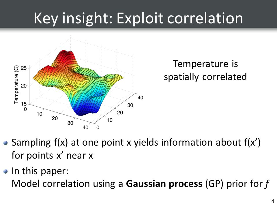Key insight: Exploit correlation