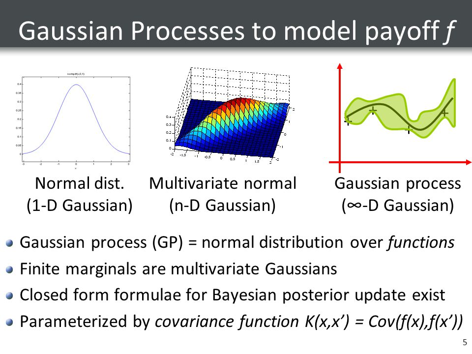 Gaussian Processes to model payoff f