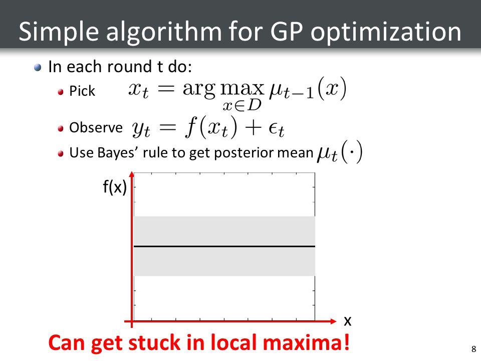 Simple algorithm for GP optimization